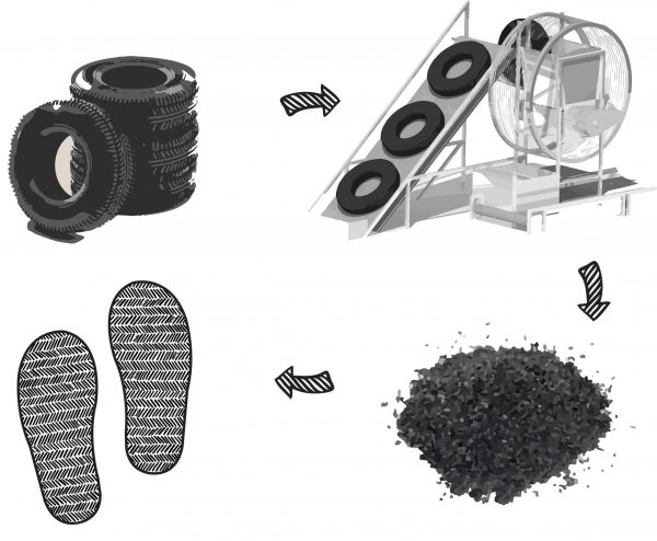 how-indosole-repurposes-recycles-used-tires-into-soles-for-shoes